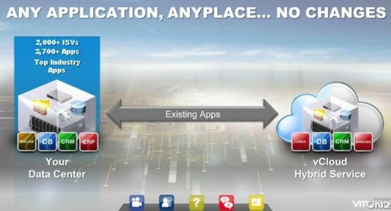 vmware-vcloud-hybrid-service