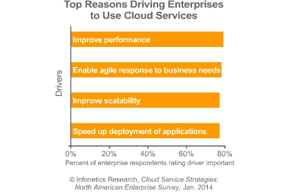 Hybrid cloud is next big thing in the data center
