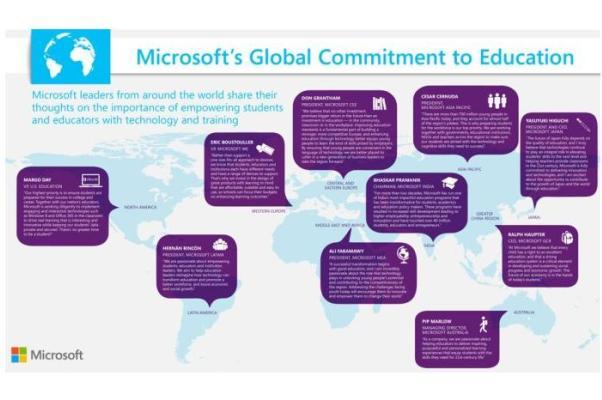 Microsoft announces new deals in education segment
