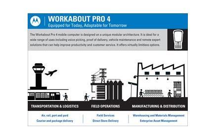 Motorola Workabout Pro 4