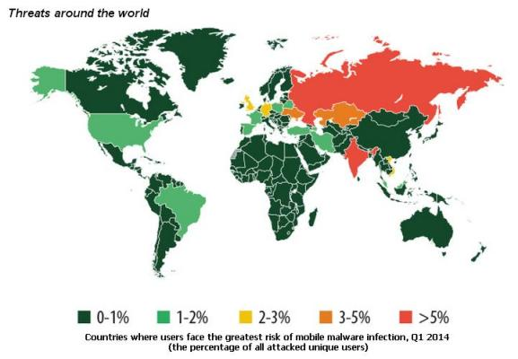 Countries where user face the greatest risk of mobile malware infection, Q1 2014