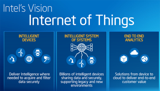 Internet of things from Mcafee