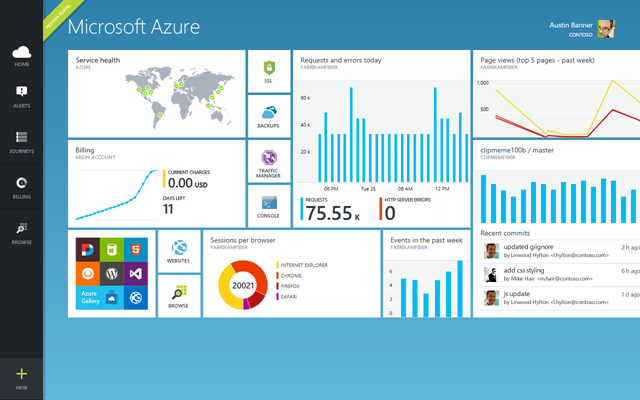 Microsoft Azure Preview Portal announced