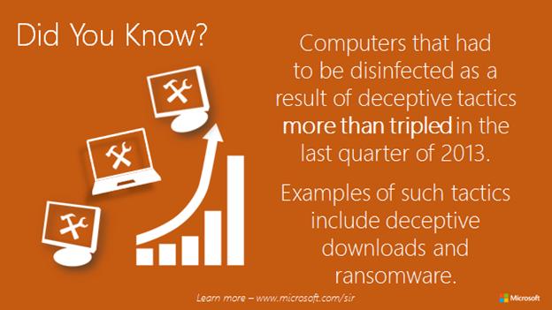 Microsoft cybersecurity report
