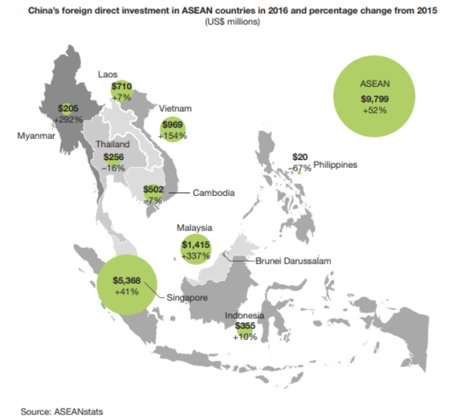 Go Jek Sea: Digital Companies From China Take Innovation Route For