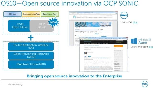 Dell OS10 innovation