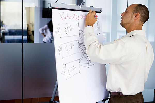 Dell virtualizaitons