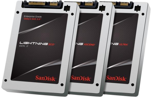 SanDisk Lightning Gen. II family of SSDs