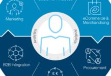 IBM Commerce technology for retail
