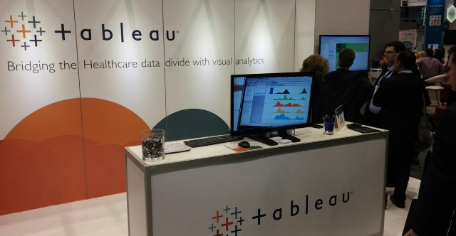 Tableau Software analytics