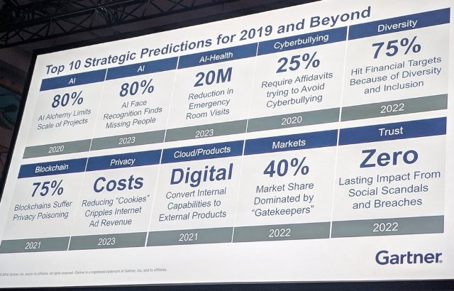 Predictions for IT organizations for 2019 and beyond from