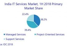 IT services market in H1 2018