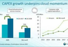Cloud vendors and revenue growth