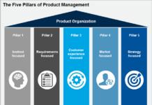 Garner report on product management
