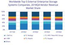 Performance of storage vendors Q4 2018