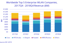 WLAN vendors 2018