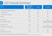 Microsoft revenue Q3 2019