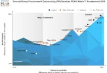 Star performer in Everest Group's procurement outsourcing services matrix