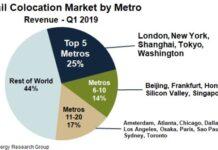 Metro co-location market Q1 2019