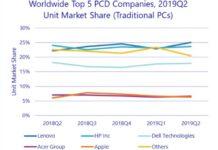 PC market Q2 2019
