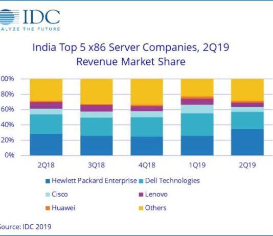 India server