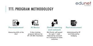 IBM AI Training