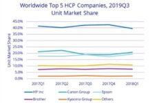 HCP companies Q3 2019