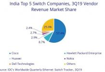 India switch suppliers Q3 2019