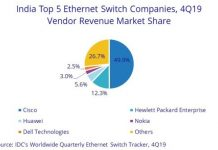 India switch suppliers 2019