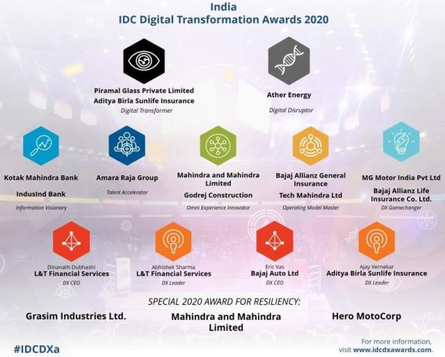Winners of IDC India digital transformation awards 2020
