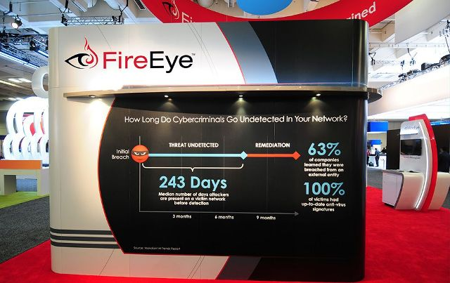 FireEye cybersecurity solution