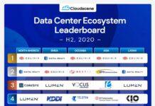 data center leaders H2 2020