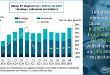 PC business forecast by Canalys