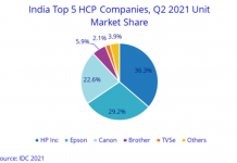 Top 3 HCP companies in India
